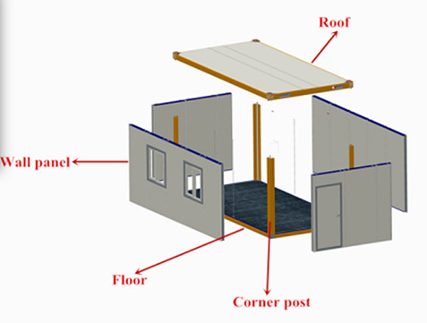 7 Things You Need to Consider before Buying and Building A Container House